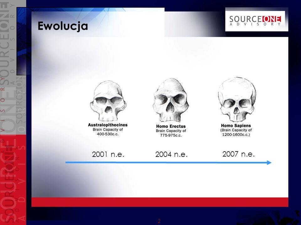 2 Ewolucja 2007 n.e. 2004 n.e.2001 n.e.