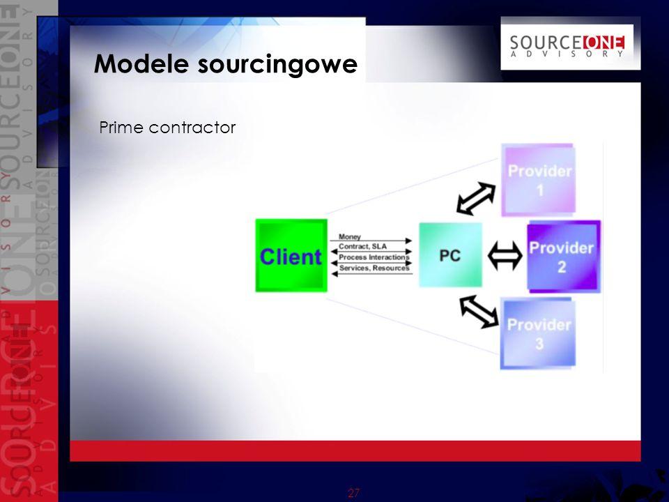 27 Modele sourcingowe Prime contractor