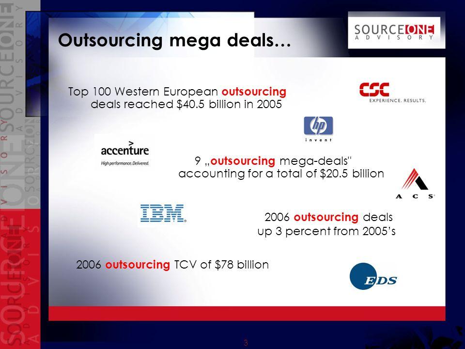 3 Outsourcing mega deals… Top 100 Western European outsourcing deals reached $40.5 billion in 2005 9 outsourcing mega-deals