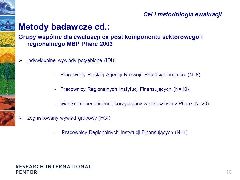 10 Cel i metodologia ewaluacji Metody badawcze cd.: Grupy wspólne dla ewaluacji ex post komponentu sektorowego i regionalnego MSP Phare 2003 indywidualne wywiady pogłębione (IDI): -Pracownicy Polskiej Agencji Rozwoju Przedsiębiorczości (N=8) -Pracownicy Regionalnych Instytucji Finansujących (N=10) -wielokrotni beneficjenci, korzystający w przeszłości z Phare (N=20) zogniskowany wywiad grupowy (FGI): - Pracownicy Regionalnych Instytucji Finansujących (N=1)