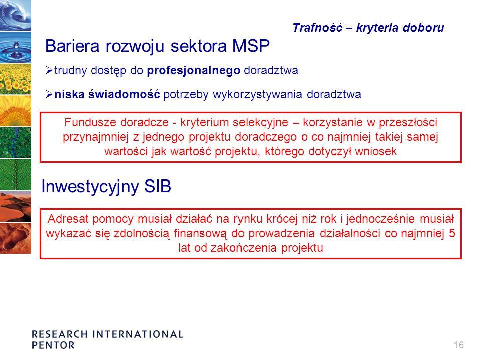 16 Trafność – kryteria doboru Bariera rozwoju sektora MSP trudny dostęp do profesjonalnego doradztwa niska świadomość potrzeby wykorzystywania doradztwa Fundusze doradcze - kryterium selekcyjne – korzystanie w przeszłości przynajmniej z jednego projektu doradczego o co najmniej takiej samej wartości jak wartość projektu, którego dotyczył wniosek Inwestycyjny SIB Adresat pomocy musiał działać na rynku krócej niż rok i jednocześnie musiał wykazać się zdolnością finansową do prowadzenia działalności co najmniej 5 lat od zakończenia projektu