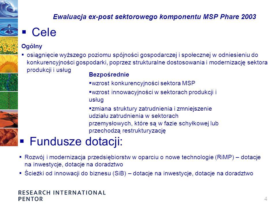 4 Ewaluacja ex-post sektorowego komponentu MSP Phare 2003 Cele Fundusze dotacji: Ogólny osiągnięcie wyższego poziomu spójności gospodarczej i społecznej w odniesieniu do konkurencyjności gospodarki, poprzez strukturalne dostosowania i modernizację sektora produkcji i usług Rozwój i modernizacja przedsiębiorstw w oparciu o nowe technologie (RiMP) – dotacje na inwestycje, dotacje na doradztwo Ścieżki od innowacji do biznesu (SiB) – dotacje na inwestycje, dotacje na doradztwo Bezpośrednie wzrost konkurencyjności sektora MSP wzrost innowacyjności w sektorach produkcji i usług zmiana struktury zatrudnienia i zmniejszenie udziału zatrudnienia w sektorach przemysłowych, które są w fazie schyłkowej lub przechodzą restrukturyzację