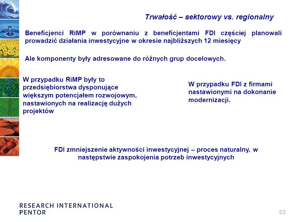 53 Trwałość – sektorowy vs. regionalny Beneficjenci RiMP w porównaniu z beneficjentami FDI częściej planowali prowadzić działania inwestycyjne w okres
