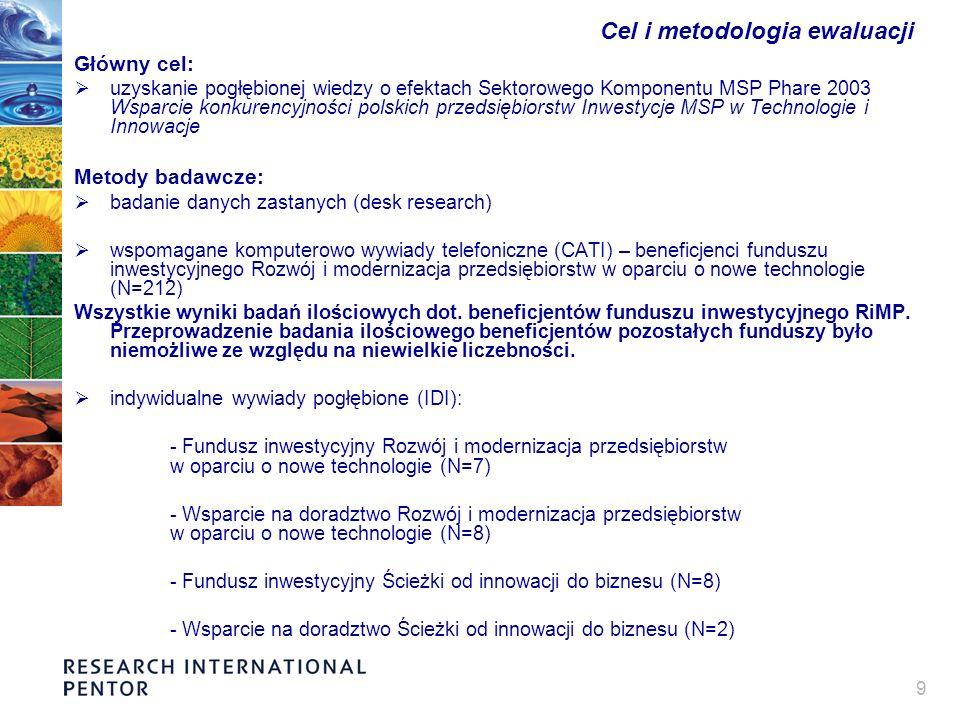 9 Cel i metodologia ewaluacji Główny cel: uzyskanie pogłębionej wiedzy o efektach Sektorowego Komponentu MSP Phare 2003 Wsparcie konkurencyjności polskich przedsiębiorstw Inwestycje MSP w Technologie i Innowacje Metody badawcze: badanie danych zastanych (desk research) wspomagane komputerowo wywiady telefoniczne (CATI) – beneficjenci funduszu inwestycyjnego Rozwój i modernizacja przedsiębiorstw w oparciu o nowe technologie (N=212) Wszystkie wyniki badań ilościowych dot.