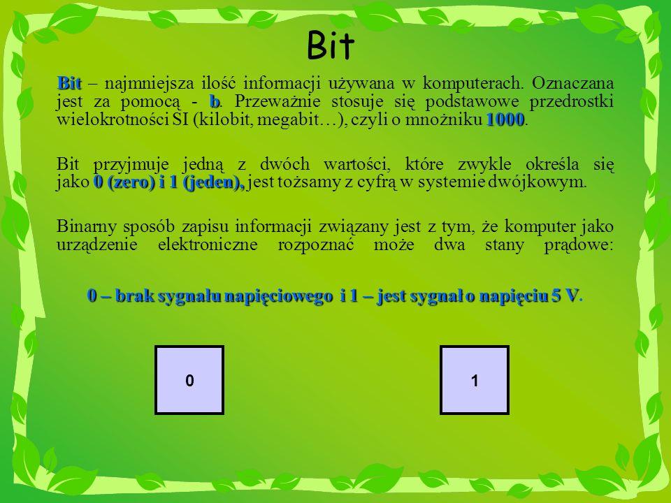Bit Bit b 1000 Bit – najmniejsza ilość informacji używana w komputerach. Oznaczana jest za pomocą - b. Przeważnie stosuje się podstawowe przedrostki w