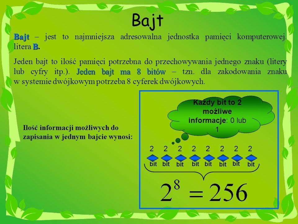 Bajt Bajt B Bajt – jest to najmniejsza adresowalna jednostka pamięci komputerowej. litera B. Jeden bajt ma 8 bitów Jeden bajt to ilość pamięci potrzeb