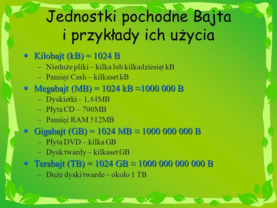 Jednostki pochodne Bajta i przykłady ich użycia Kilobajt (kB) = 1024 B Kilobajt (kB) = 1024 B –Nieduże pliki – kilka lub kilkadziesiąt kB –Pamięć Cash