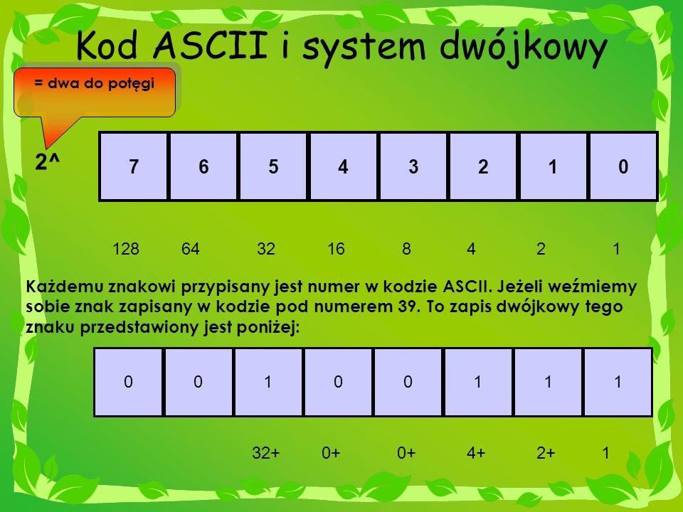 00100111 76543210 Kod ASCII i system dwójkowy 2^ 1286432168142 Każdemu znakowi przypisany jest numer w kodzie ASCII. Jeżeli weźmiemy sobie znak zapisa