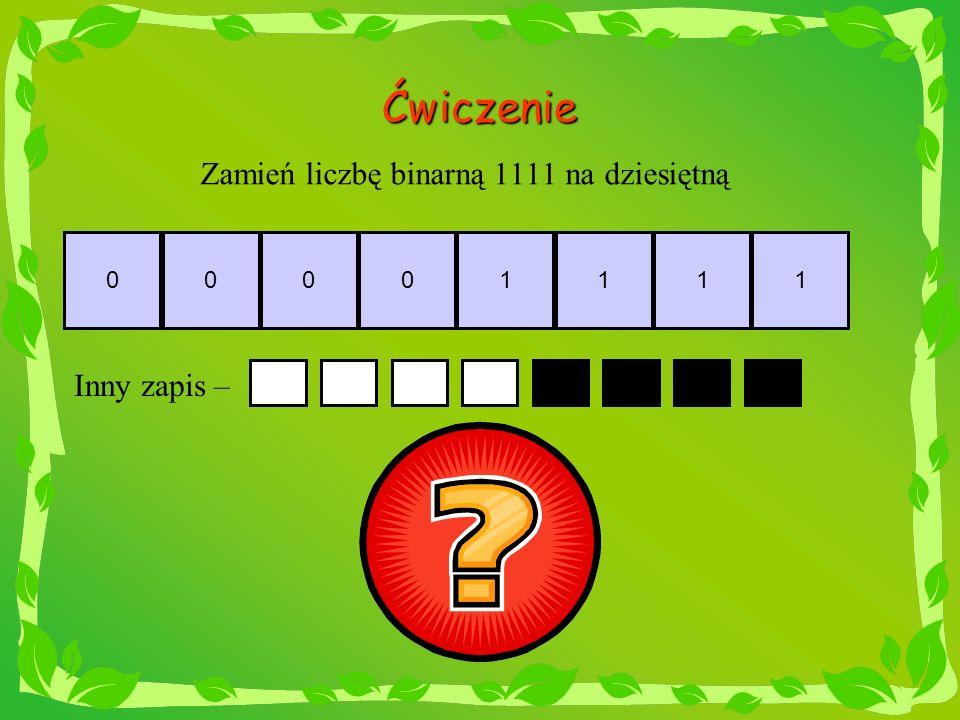 Ćwiczenie Zamień liczbę binarną 1111 na dziesiętną 00001111 Inny zapis –