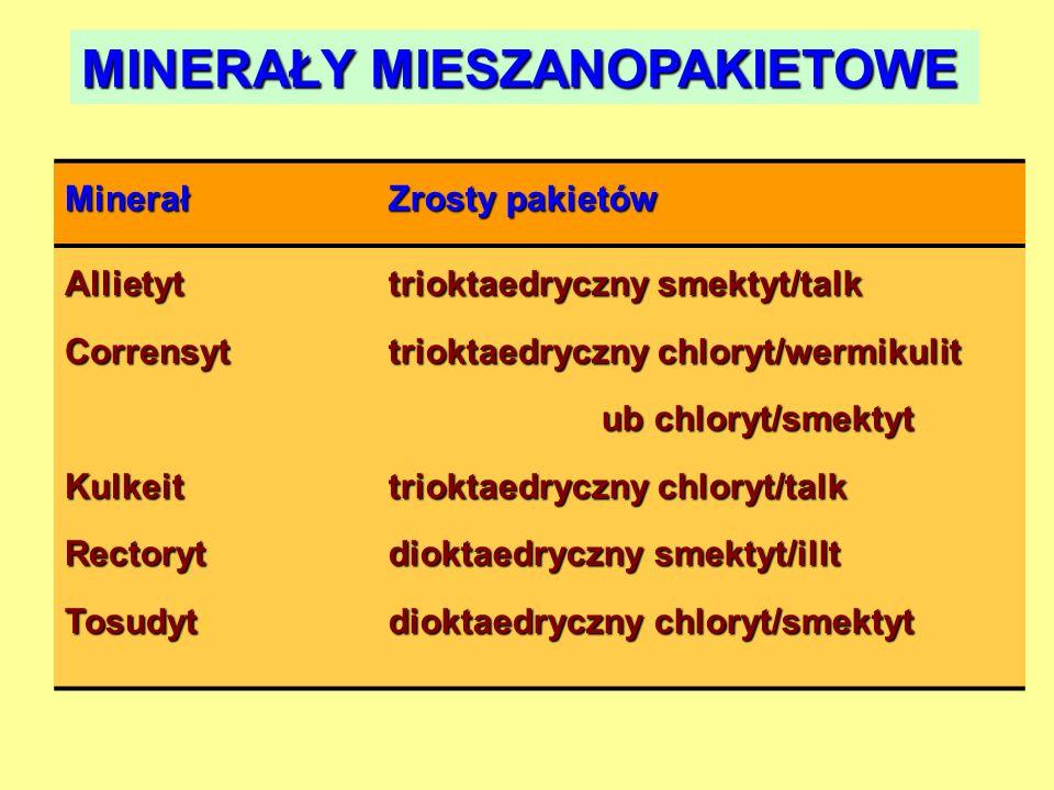 MINERAŁY MIESZANOPAKIETOWE Minerał Zrosty pakietów AllietytCorrensytKulkeitRectorytTosudyt trioktaedryczny smektyt/talk trioktaedryczny chloryt/wermik