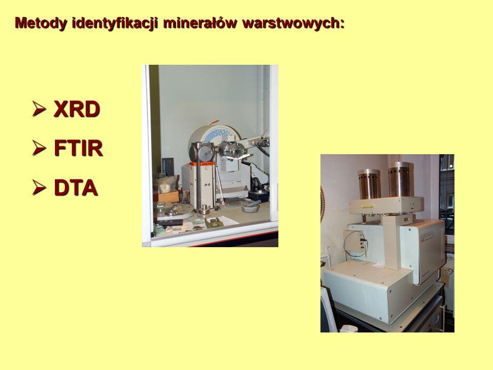Metody identyfikacji minerałów warstwowych: XRD XRD FTIR FTIR DTA DTA