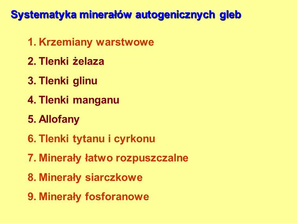 Systematyka minerałów autogenicznych gleb 1.Krzemiany warstwowe 2.Tlenki żelaza 3.Tlenki glinu 4.Tlenki manganu 5.Allofany 6.Tlenki tytanu i cyrkonu 7