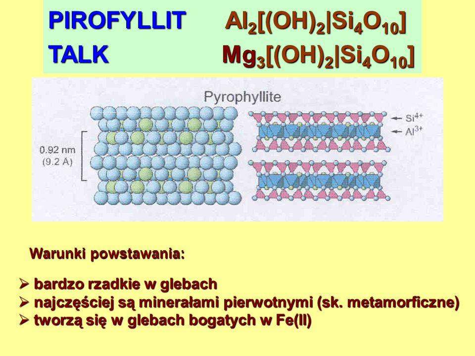 PIROFYLLIT Al 2 [(OH) 2 |Si 4 O 10 ] TALK Mg 3 [(OH) 2 |Si 4 O 10 ] Warunki powstawania: bardzo rzadkie w glebach bardzo rzadkie w glebach najczęściej