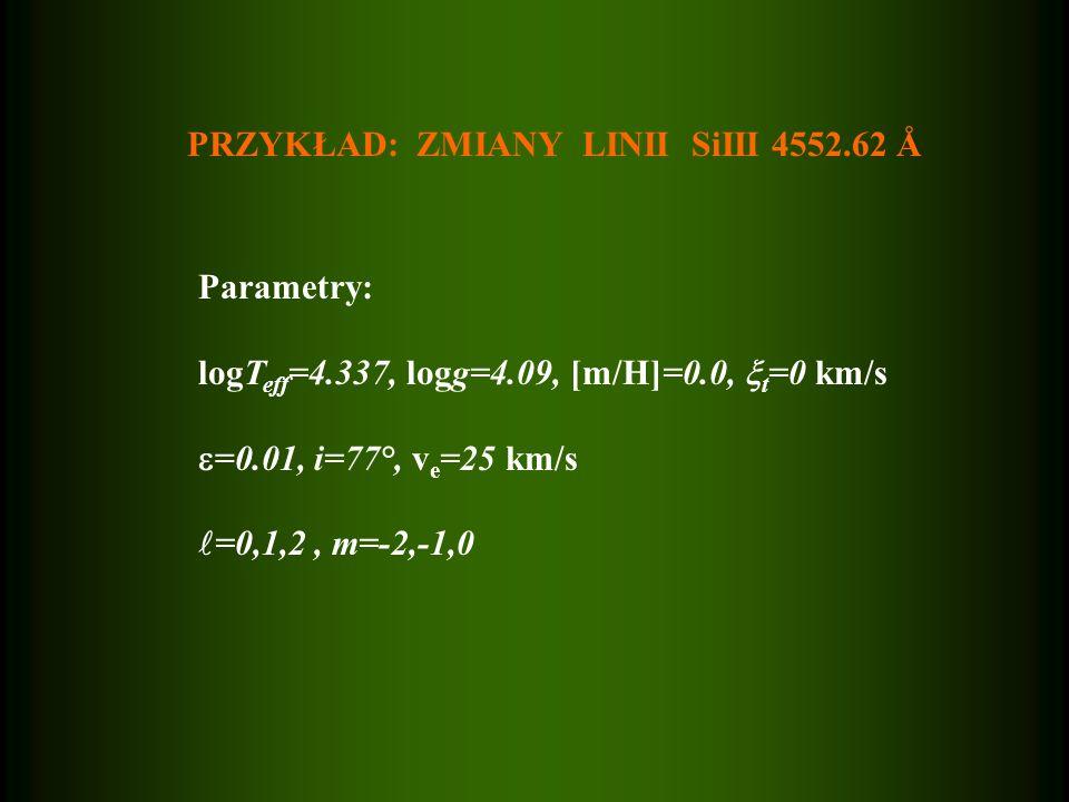 PRZYKŁAD: ZMIANY LINII SiIII 4552.62 Å Parametry: logT eff =4.337, logg=4.09, [m/H]=0.0, t =0 km/s =0.01, i=77°, v e =25 km/s =0,1,2, m=-2,-1,0
