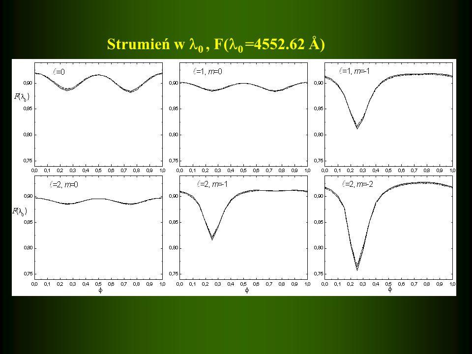 Strumień w 0, F( 0 =4552.62 Å)