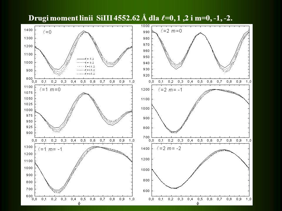 Drugi moment linii SiIII 4552.62 Å dla =0, 1,2 i m=0, -1, -2.