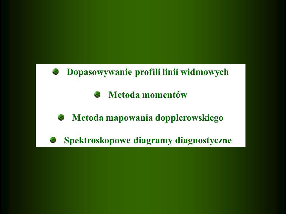 Dopasowywanie profili linii widmowych Metoda momentów Metoda mapowania dopplerowskiego Spektroskopowe diagramy diagnostyczne