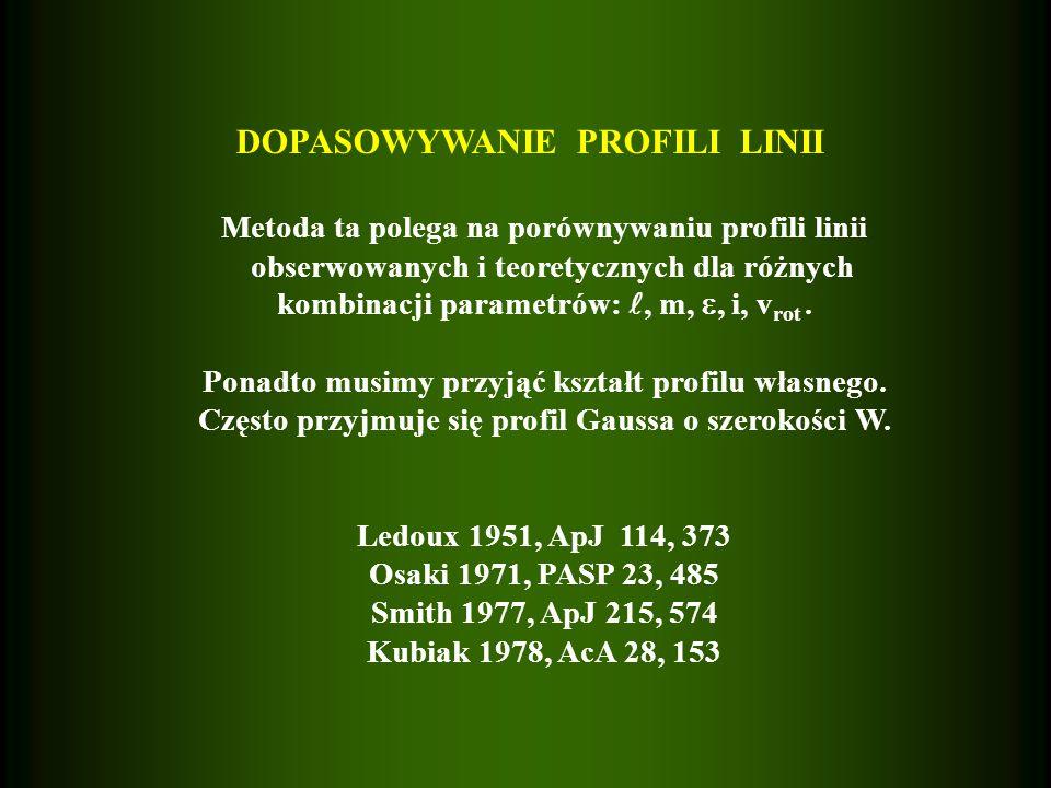 DOPASOWYWANIE PROFILI LINII Metoda ta polega na porównywaniu profili linii obserwowanych i teoretycznych dla różnych kombinacji parametrów:, m,, i, v rot.