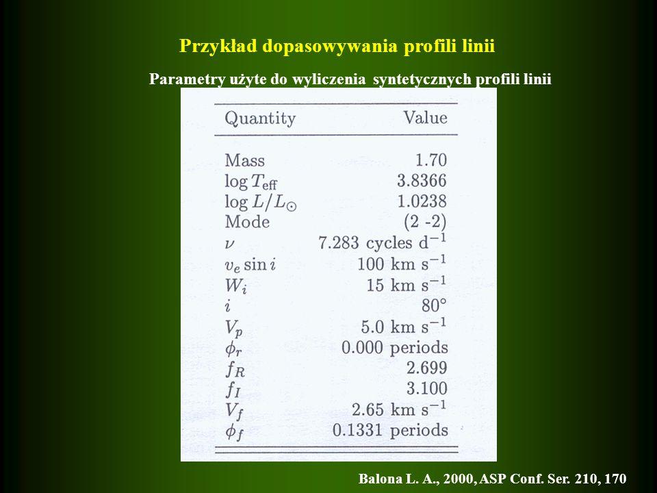 Tabelki z pracy Balony Przykład dopasowywania profili linii Parametry użyte do wyliczenia syntetycznych profili linii Balona L.