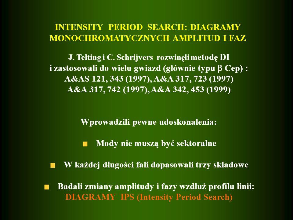 INTENSITY PERIOD SEARCH: DIAGRAMY MONOCHROMATYCZNYCH AMPLITUD I FAZ J.