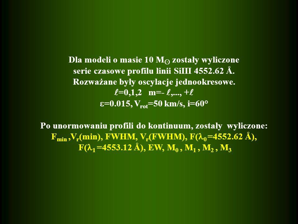 Dla modeli o masie 10 M zostały wyliczone serie czasowe profilu linii SiIII 4552.62 Å.