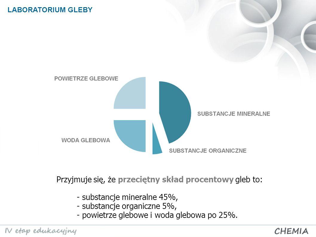 Przyjmuje się, że przeciętny skład procentowy gleb to: LABORATORIUM GLEBY - substancje mineralne 45%, - substancje organiczne 5%, - powietrze glebowe i woda glebowa po 25%.
