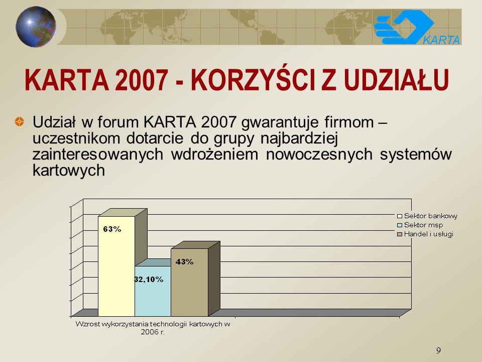 9 KARTA 2007 - KORZYŚCI Z UDZIAŁU Udział w forum KARTA 2007 gwarantuje firmom – uczestnikom dotarcie do grupy najbardziej zainteresowanych wdrożeniem nowoczesnych systemów kartowych