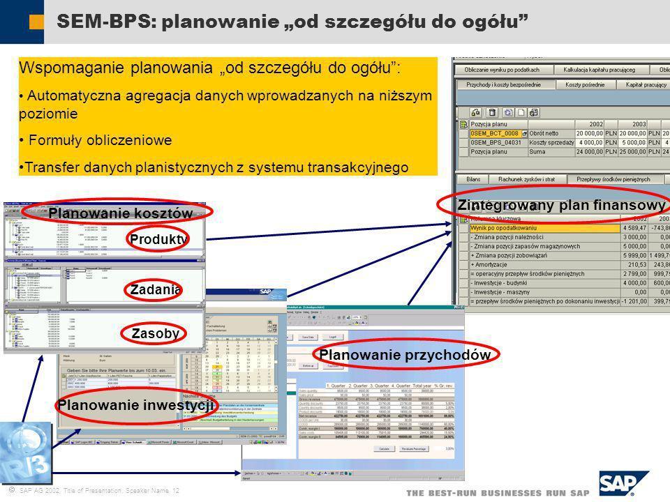 SAP AG 2002, Title of Presentation, Speaker Name 12 Planowanie przychodów SEM-BPS: planowanie od szczegółu do ogółu Planowanie inwestycji Produkty Zad