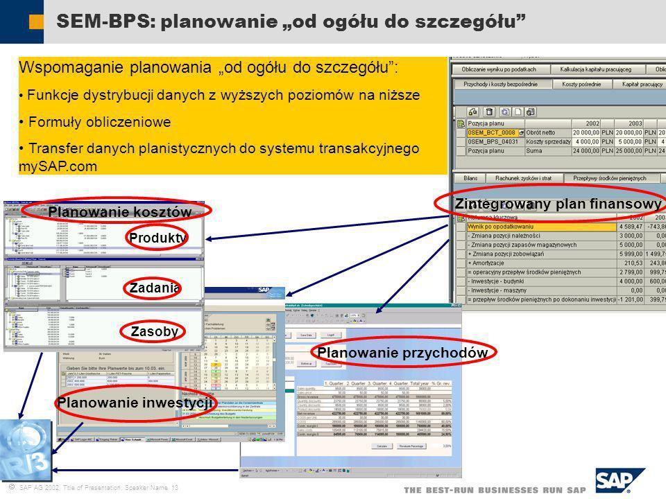 SAP AG 2002, Title of Presentation, Speaker Name 13 Planowanie przychodów SEM-BPS: planowanie od ogółu do szczegółu Planowanie inwestycji Produkty Zad