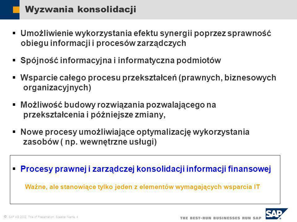 SAP AG 2002, Title of Presentation, Speaker Name 4 Wyzwania konsolidacji Umożliwienie wykorzystania efektu synergii poprzez sprawność obiegu informacj