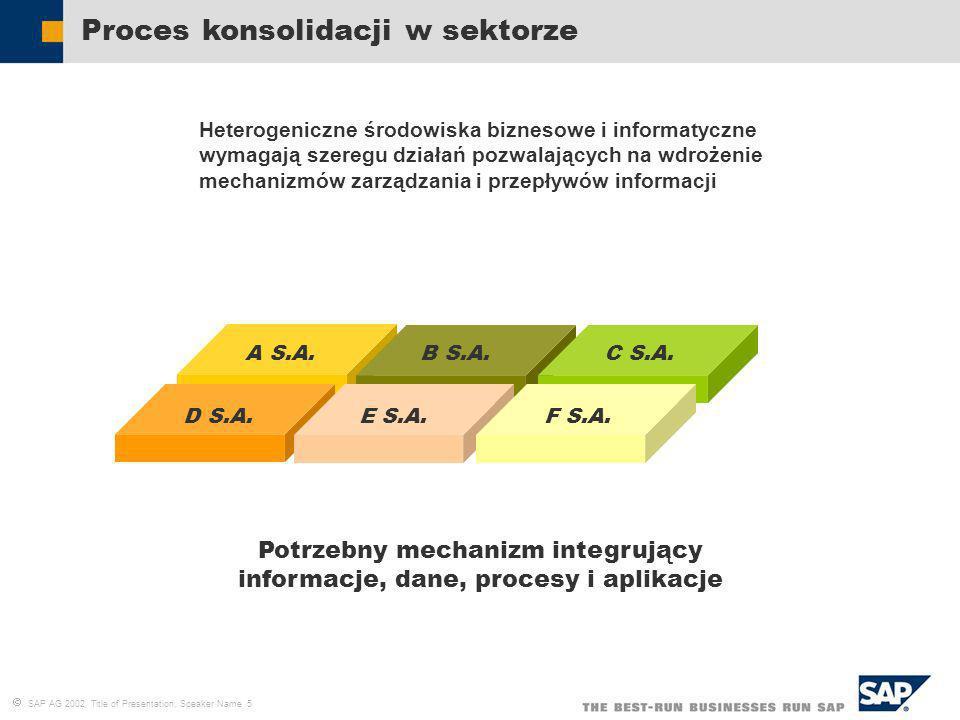 SAP AG 2002, Title of Presentation, Speaker Name 16 Integracja jest Kluczowym Wyzwaniem Przesłanki biznesowe Rozszerzona sieć tworzenia wartości Zwiększona dynamika rynku Wysokie koszty integracji Dużo heterogenicznych systemów Dużo projektów integracyjnych Rosnąca złożoność infrastruktury IT Wymagania od działów IT Konieczność zabezpieczenia obecnych inwestycji Szybsze wspieranie procesów biznesowych Konieczność redukcji kosztów (TCO) Call Center CRM Inne ERP R/3 GIS SCADA Billing e-Sales Zakupy elektroniczne