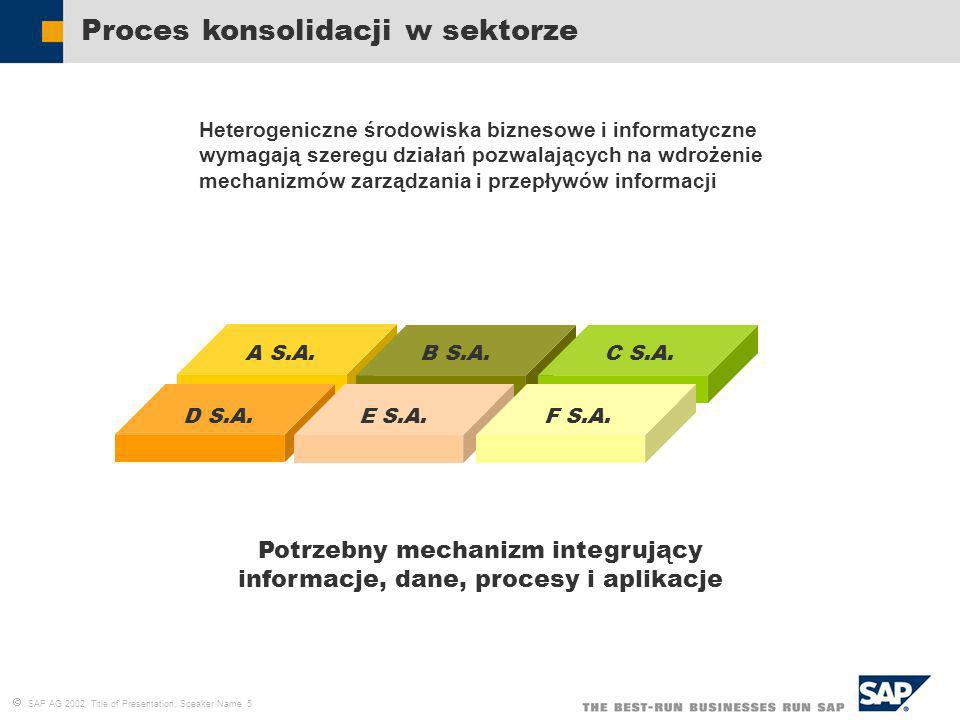 SAP AG 2002, Title of Presentation, Speaker Name 6 Proces konsolidacji w sektorze A S.A.B S.A.C S.A.