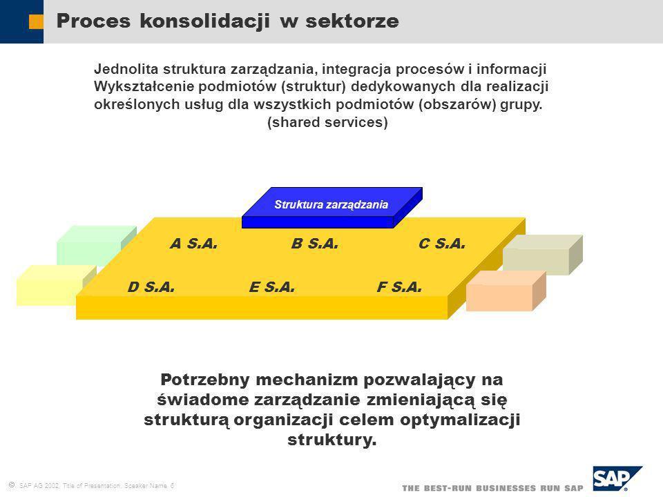 SAP AG 2002, Title of Presentation, Speaker Name 7 Proces konsolidacji w sektorze (unbundling) Hurtownia danych i inne mechanizmy konsolidacji procesów i danych Potrzebny mechanizm pozwalający na świadomą realizację strategii, wyznaczanie i wspomaganie realizacji celów biznesowych Zarządzanie strategiczne, mechanizmy wyznaczania, pomiaru i oceny realizacji celów Portal korporacyjny dostęp zewnętrzny i wewnętrzny Struktura zarządzania