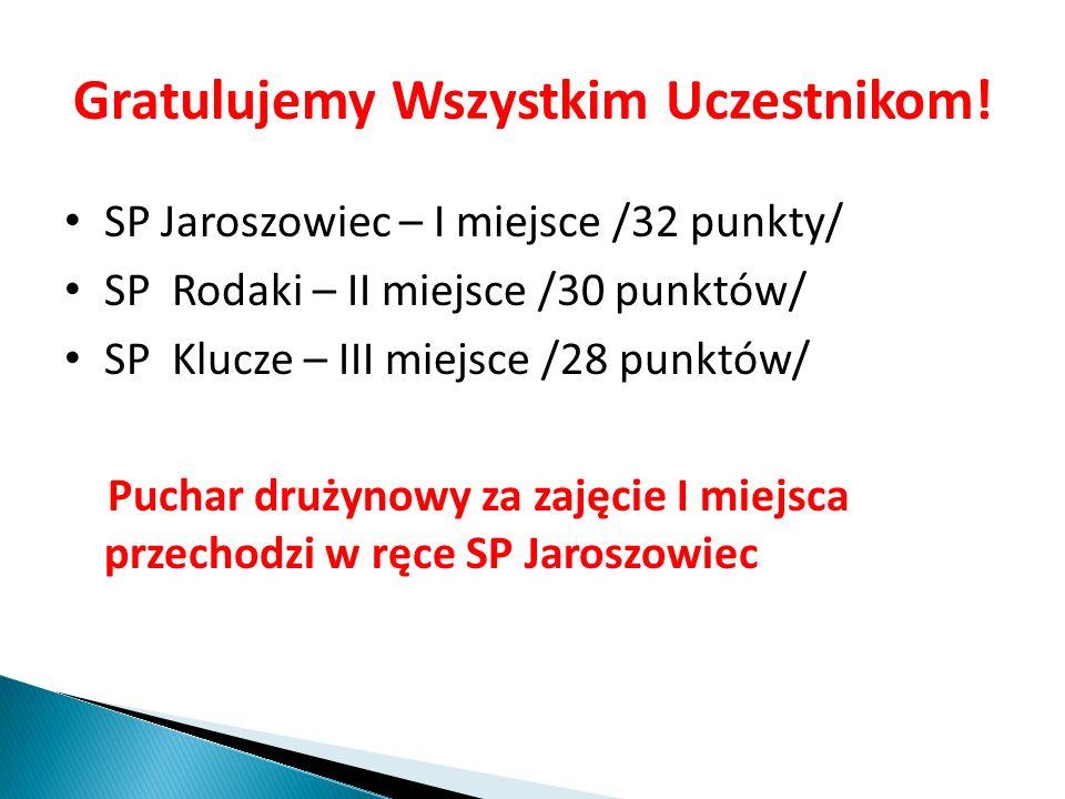 Gratulujemy Wszystkim Uczestnikom! SP Jaroszowiec – I miejsce /32 punkty/ SP Rodaki – II miejsce /30 punktów/ SP Klucze – III miejsce /28 punktów/ Puc