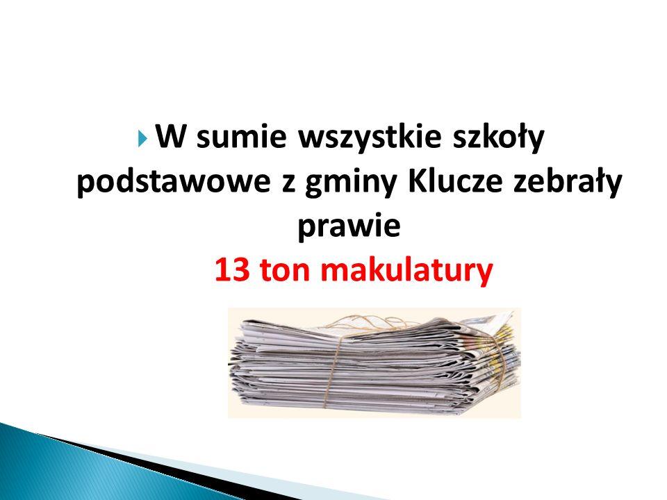 Nagrody dla szkół oraz wszystkich uczestników konkursu Quizy – gry edukacyjne Coś do pisania Folder o gminie Klucze