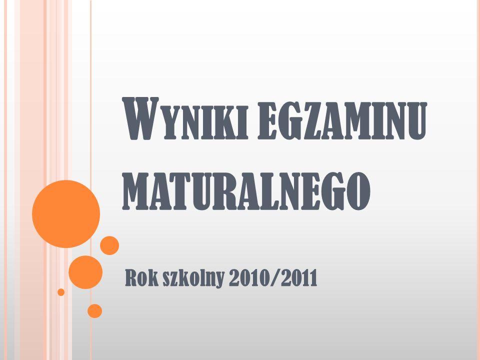 W YNIKI EGZAMINU MATURALNEGO Rok szkolny 2010/2011