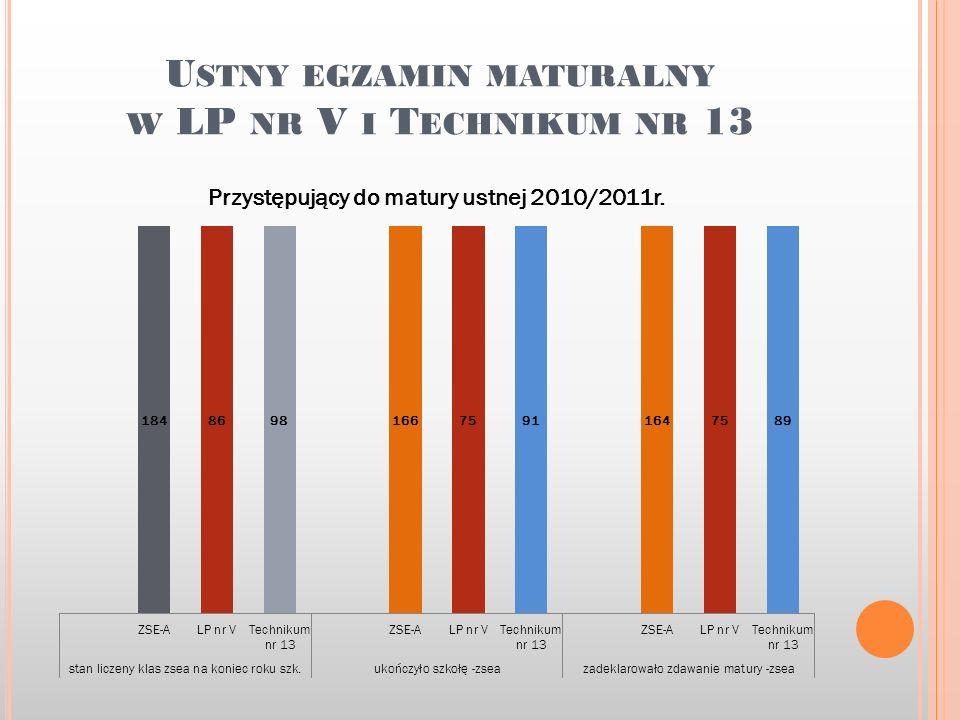 U STNY EGZAMIN MATURALNY W LP NR V I T ECHNIKUM NR 13