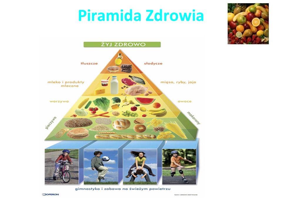10-5-2 Piramida Zdrowia