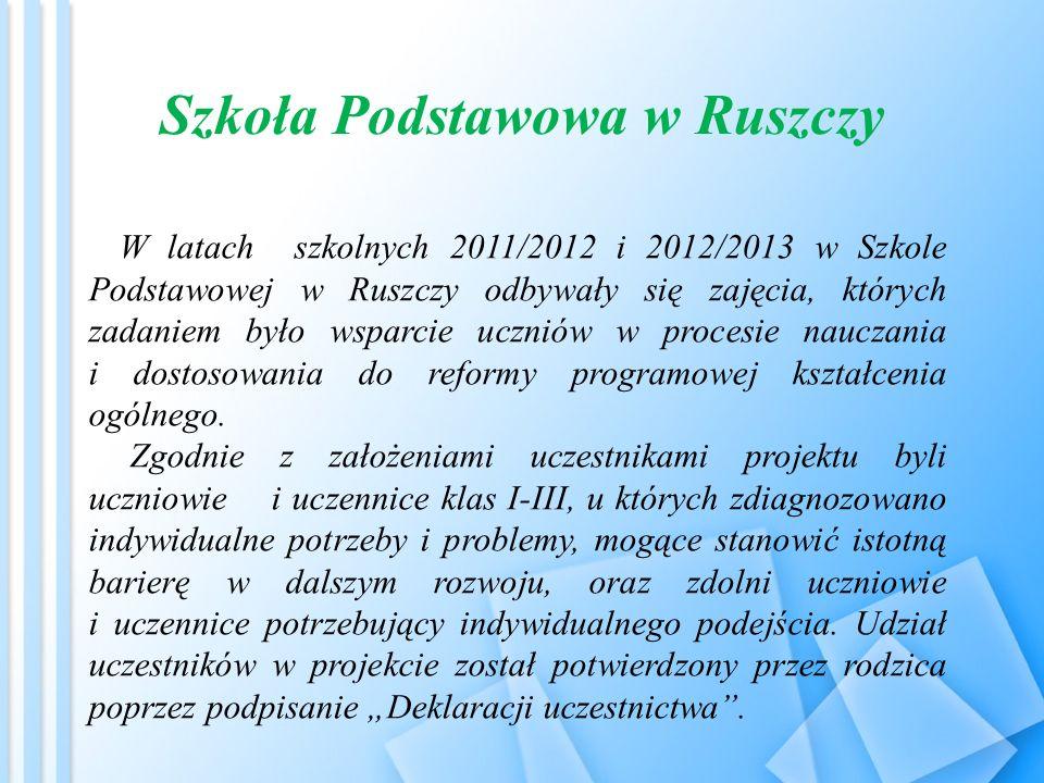 Szkoła Podstawowa w Ruszczy W latach szkolnych 2011/2012 i 2012/2013 w Szkole Podstawowej w Ruszczy odbywały się zajęcia, których zadaniem było wsparcie uczniów w procesie nauczania i dostosowania do reformy programowej kształcenia ogólnego.