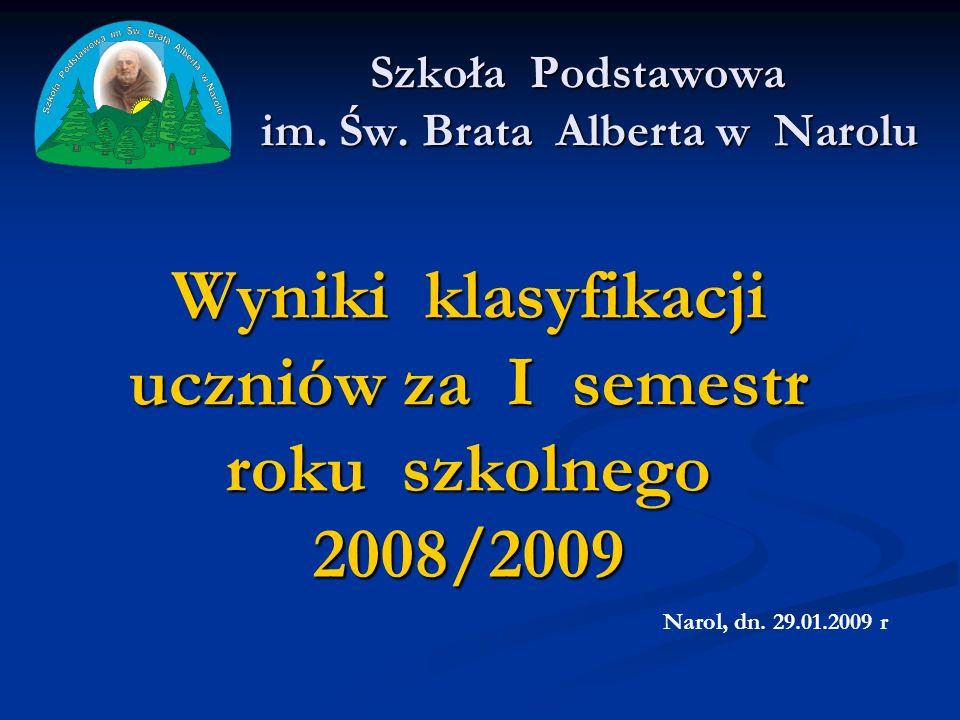 Szkoła Podstawowa im. Św. Brata Alberta w Narolu Wyniki klasyfikacji uczniów za I semestr roku szkolnego 2008/2009 Narol, dn. 29.01.2009 r