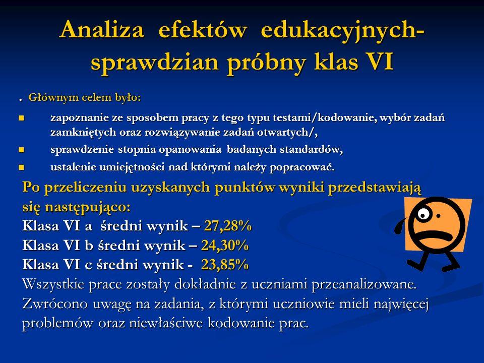 Analiza efektów edukacyjnych- sprawdzian próbny klas VI. Głównym celem było: zapoznanie ze sposobem pracy z tego typu testami/kodowanie, wybór zadań z
