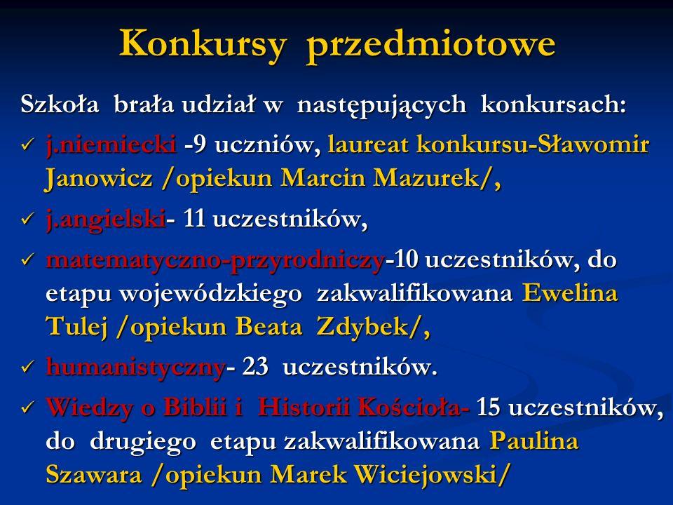 Konkursy przedmiotowe Szkoła brała udział w następujących konkursach: j.niemiecki -9 uczniów, laureat konkursu-Sławomir Janowicz /opiekun Marcin Mazur
