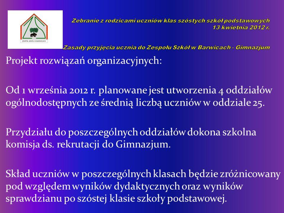 Projekt rozwiązań organizacyjnych: Od 1 września 2012 r.