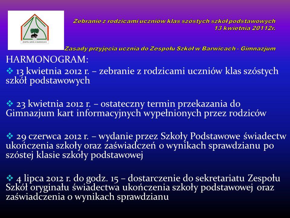 HARMONOGRAM: 13 kwietnia 2012 r.