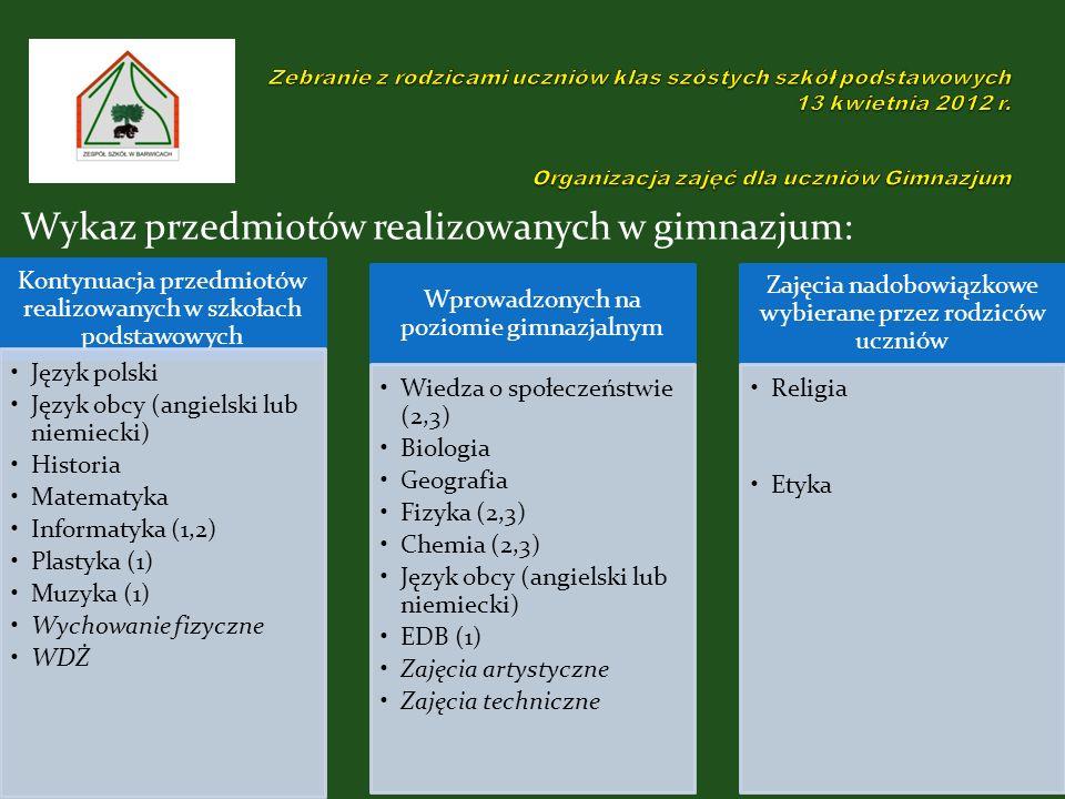 Wykaz przedmiotów realizowanych w gimnazjum: Kontynuacja przedmiotów realizowanych w szkołach podstawowych Język polski Język obcy (angielski lub niemiecki) Historia Matematyka Informatyka (1,2) Plastyka (1) Muzyka (1) Wychowanie fizyczne WDŻ Wprowadzonych na poziomie gimnazjalnym Wiedza o społeczeństwie (2,3) Biologia Geografia Fizyka (2,3) Chemia (2,3) Język obcy (angielski lub niemiecki) EDB (1) Zajęcia artystyczne Zajęcia techniczne Zajęcia nadobowiązkowe wybierane przez rodziców uczniów Religia Etyka