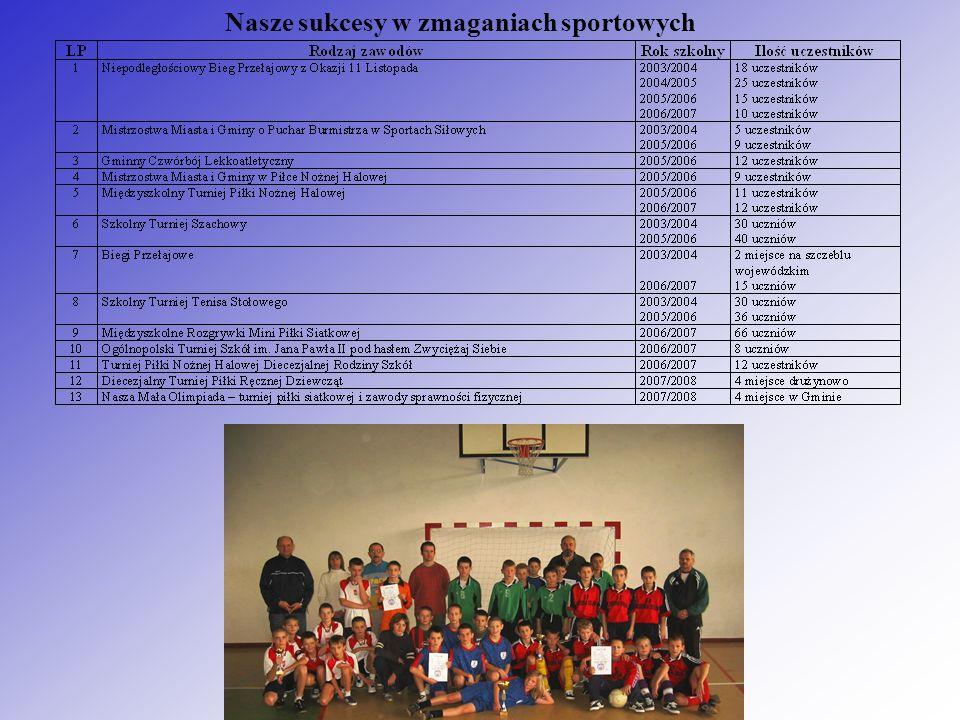 Nasze sukcesy w zmaganiach sportowych