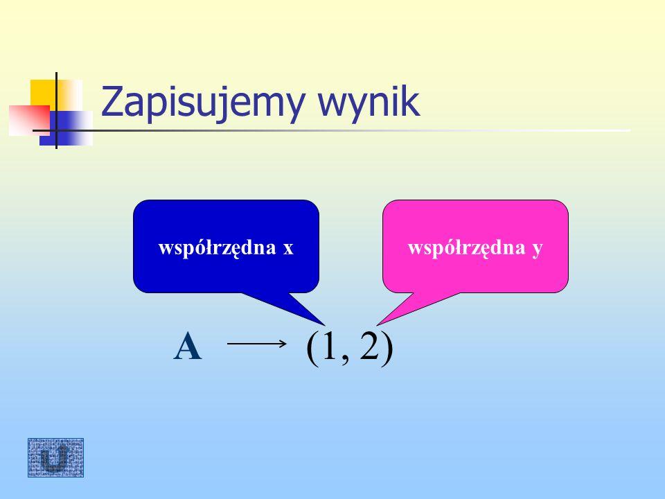Zapisujemy wynik A(1, 2) współrzędna ywspółrzędna x