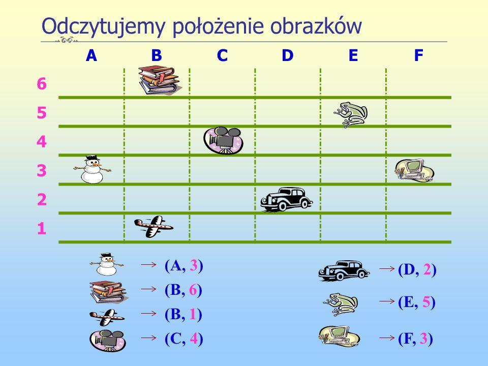 Odczytujemy położenie obrazków ABCDEF 6 5 4 3 2 1 (A, 3) (B, 6) (B, 1) (C, 4) (D, 2) (E, 5) (F, 3)