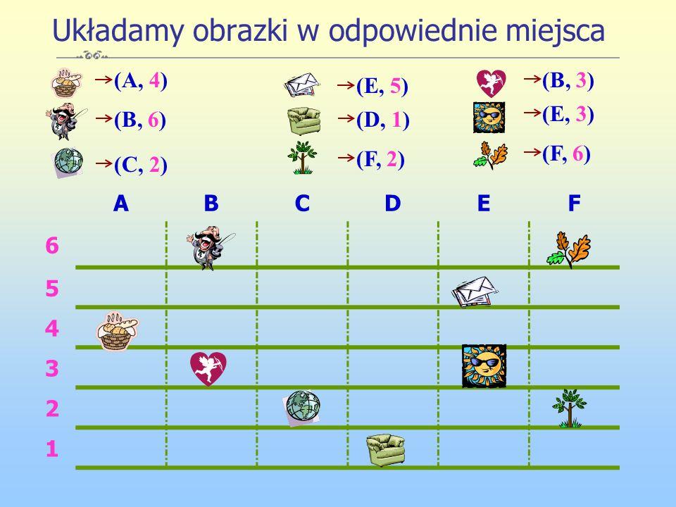 Układamy obrazki w odpowiednie miejsca (A, 4) (B, 6) (C, 2) (D, 1) (E, 5) (F, 2) (B, 3) (E, 3) (F, 6) ABCDEF 6 5 4 3 2 1