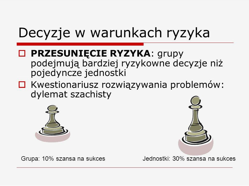 Decyzje w warunkach ryzyka PRZESUNIĘCIE RYZYKA: grupy podejmują bardziej ryzykowne decyzje niż pojedyncze jednostki Kwestionariusz rozwiązywania problemów: dylemat szachisty Grupa: 10% szansa na sukcesJednostki: 30% szansa na sukces
